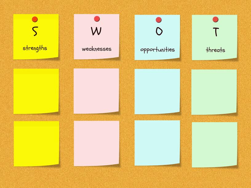 Método SWOT para planejamento estratégico