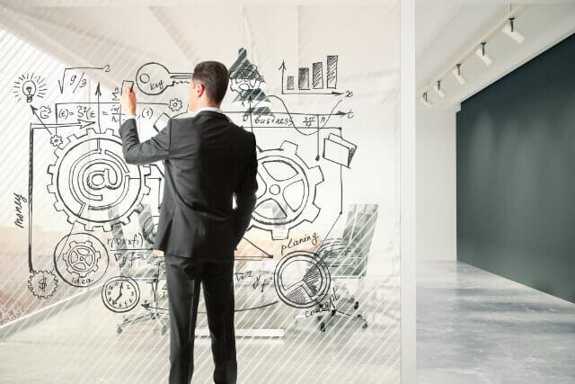 Gestão de resultados organizacionais