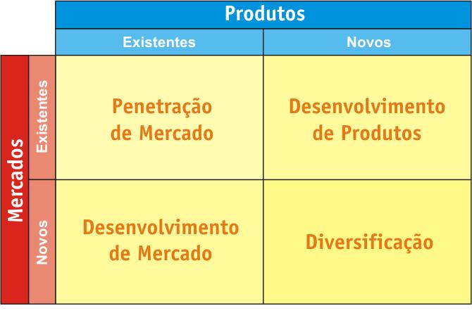 exemplos de estratégias de crescimento de uma empresa