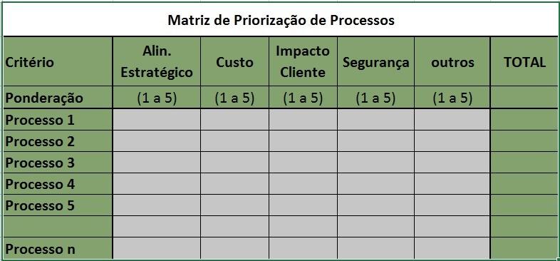 ferramentas de mapeamento de processos
