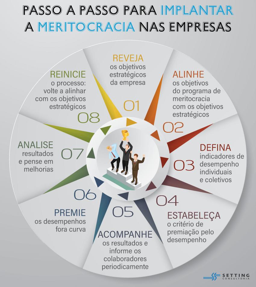 meritocracia nas empresas